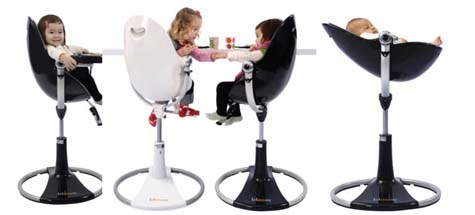 Designer Baby Equipment To Suit Contemporary Home